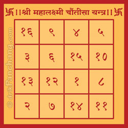click to know more about <br />Lakshmi Chauntisa Yantra